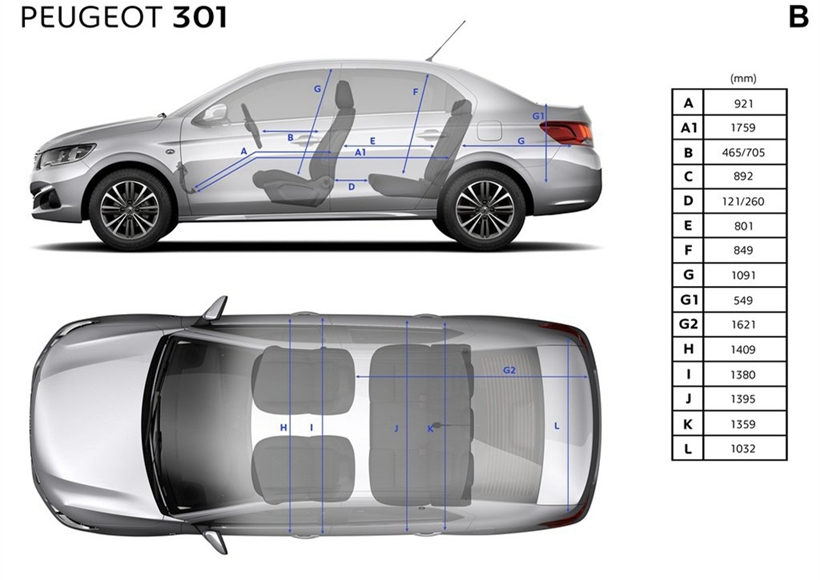 作为一款中期改款车型,标致301采用标致最新家族式设计语言,前脸换装全新倒梯形进气格栅及狮眼式大灯组,下进气格栅和雾灯区域也经过了重新设计,比现款车型看起来层次更加分明。而尾部方面,新车同样更换为标致特色的狮爪式尾灯组,尾部线条则没有大的改动。